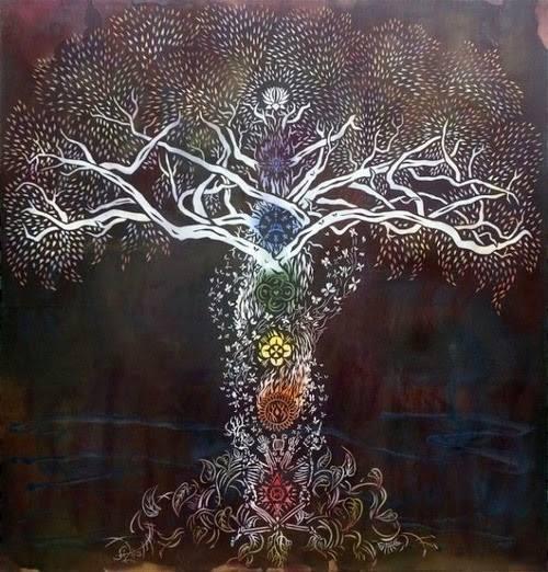 mind pod network
